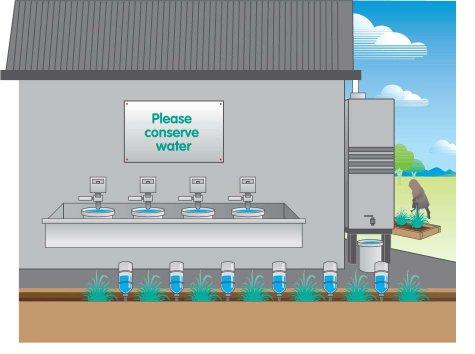 Http Sivamk Wordpress Com 2010 06 14 Saving Water At Home And School